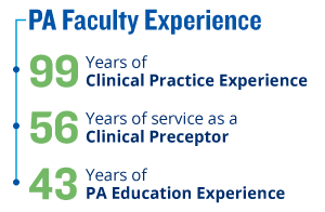 PA faculty experience in years